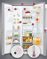 LG-668L-Frost-Free-Side-by-Side-Refrigerator