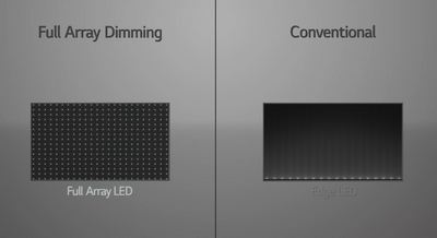LG-nano-cell-Fully-array-dimming-vs-conventional-light