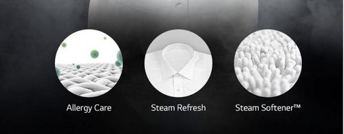 True-Steam-Technology