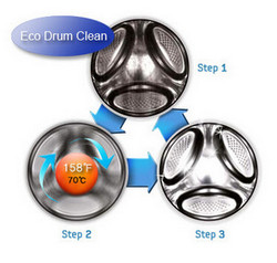 Samsung-Eco-drum-clean-washing-machine-technology
